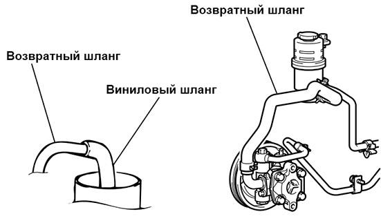 Замена рабочей жидкости и прокачка системы гидроусилителя