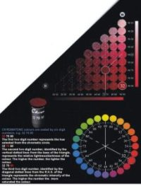 CARPET COLOUR SPECIFIER AND COLOUR SELECTOR FOR ...