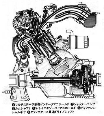 1983 Ford F 150 Vacuum Diagram 1983 Ford F-150 Engine