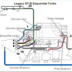 2005 Wrx Stereo Wiring Diagram For Ge Refrigerator 2004 Engine Rally ~ Elsalvadorla