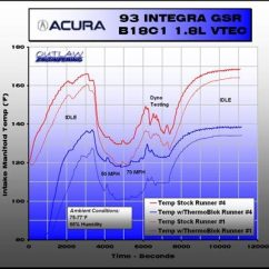 1995 Acura Integra Alarm Wiring Diagram For 12v Relay Volkswagen Corrado Anti Theft System Circuit 1997 On Daily S Page 5 In Somewhere Wa