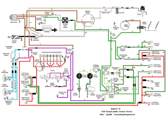 22730730015_large?resize=575%2C422 1973 triumph tr6 wiring diagram wiring diagram 1973 triumph tr6 wiring diagram at suagrazia.org
