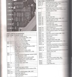 2012 golf fuse diagram wiring diagram for you 2012 vw golf radio wiring diagram 2012 golf [ 1024 x 1408 Pixel ]