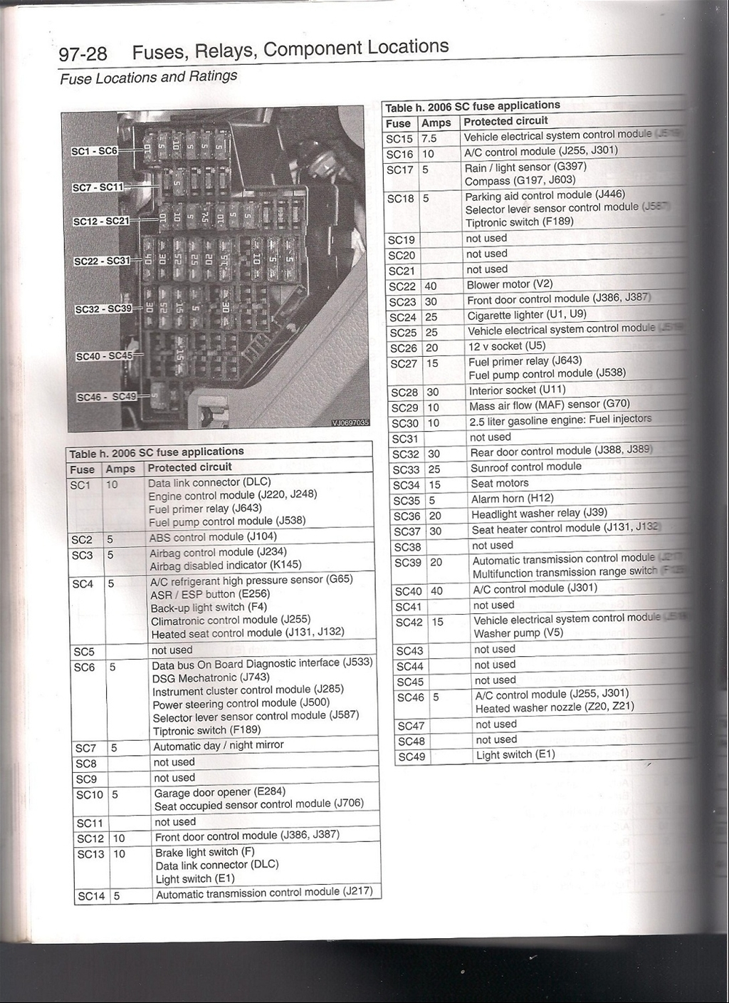 hight resolution of 2012 golf fuse diagram wiring diagram for you 2012 golf fuse diagram 2012 golf fuse box