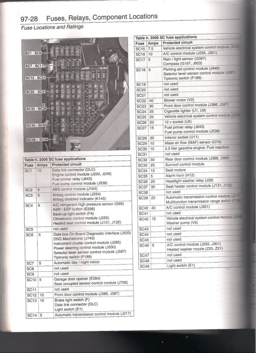 small resolution of 2012 golf fuse diagram wiring diagram for you 2012 golf fuse diagram 2012 golf fuse box