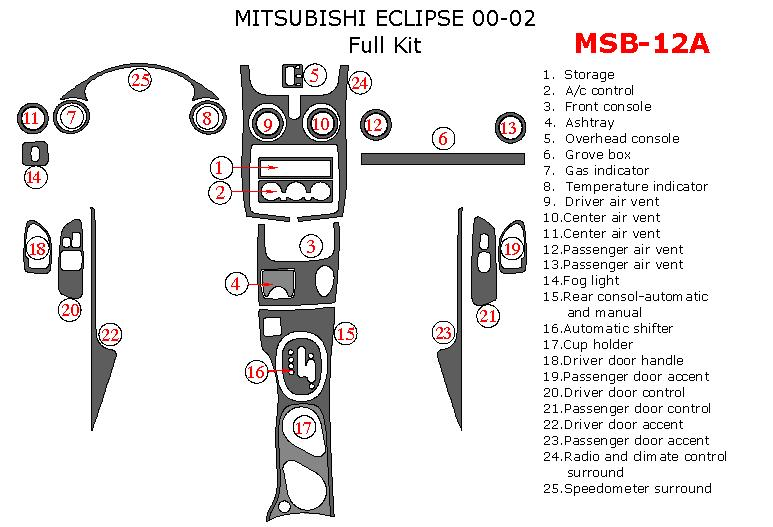 escape1221 2000 Mitsubishi Eclipse Specs, Photos