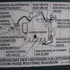 2001 Jetta Vr6 Vacuum Diagram Tiger Life Cycle Vwvortex Engine Stickers