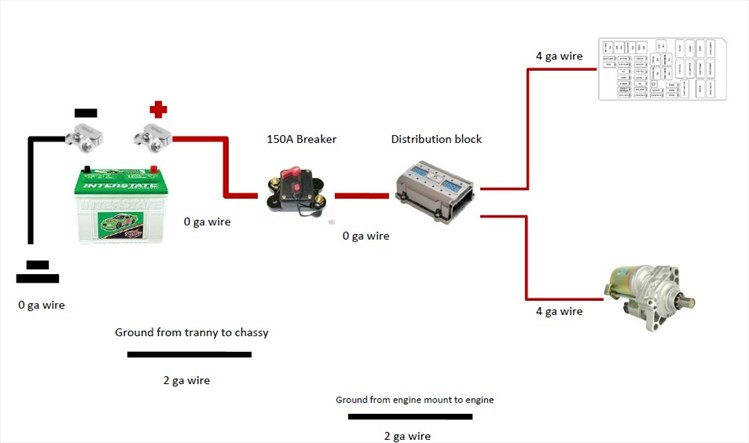 Battery Relocation Wiring Diagram : 33 Wiring Diagram