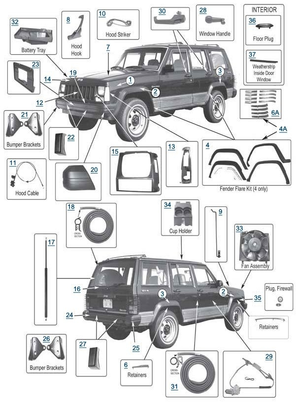 Jeep Cherokee Parts Diagrams : cherokee, parts, diagrams, DIAGRAM], Wiring, Diagram, Cherokee, Version, Quality, LOGICDIAGRAM.DESTRAITALIA.IT