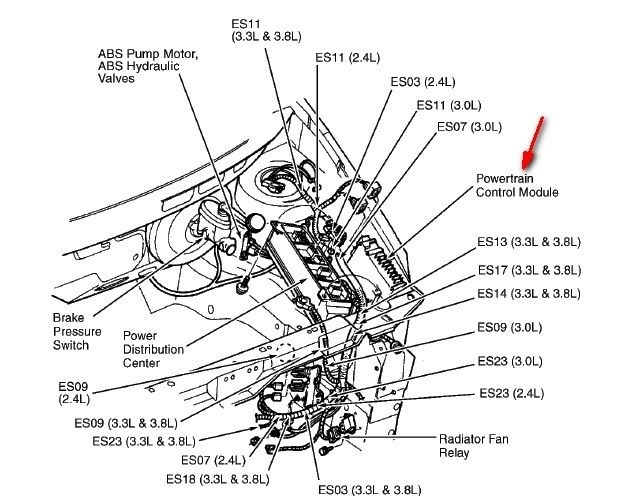 295607 Need Picture To Locate Iac Valve On 2005 4 7l furthermore Chevy Silverado Sd Sensor Location further 1990 Dodge Ram Wiring Diagram together with 1990 Dodge Ram Wiring Diagram further 04 Jeep Grand Cherokee Starter Diagram. on dodge ram sd sensor location
