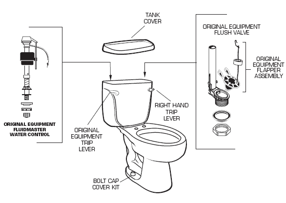 American Standard 2898 Toilet Parts pertaining to American