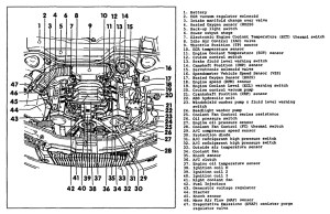 Audi A4 Engine Parts Diagram | Automotive Parts Diagram Images