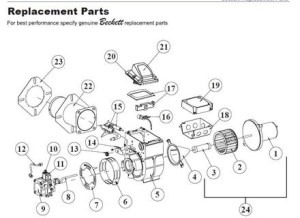 Beckett Oil Burner Parts Diagram | Automotive Parts