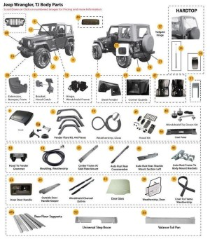 1997 Jeep Wrangler Parts Diagram | Automotive Parts