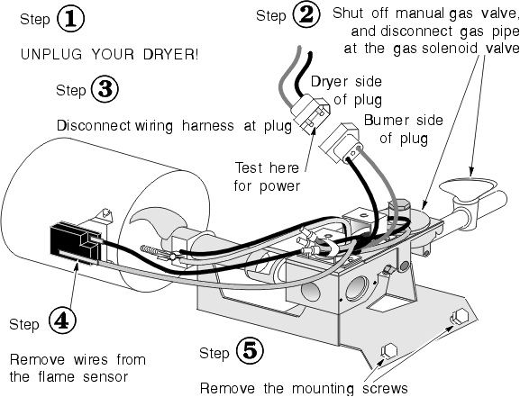 clothes dryer motor wiring diagram