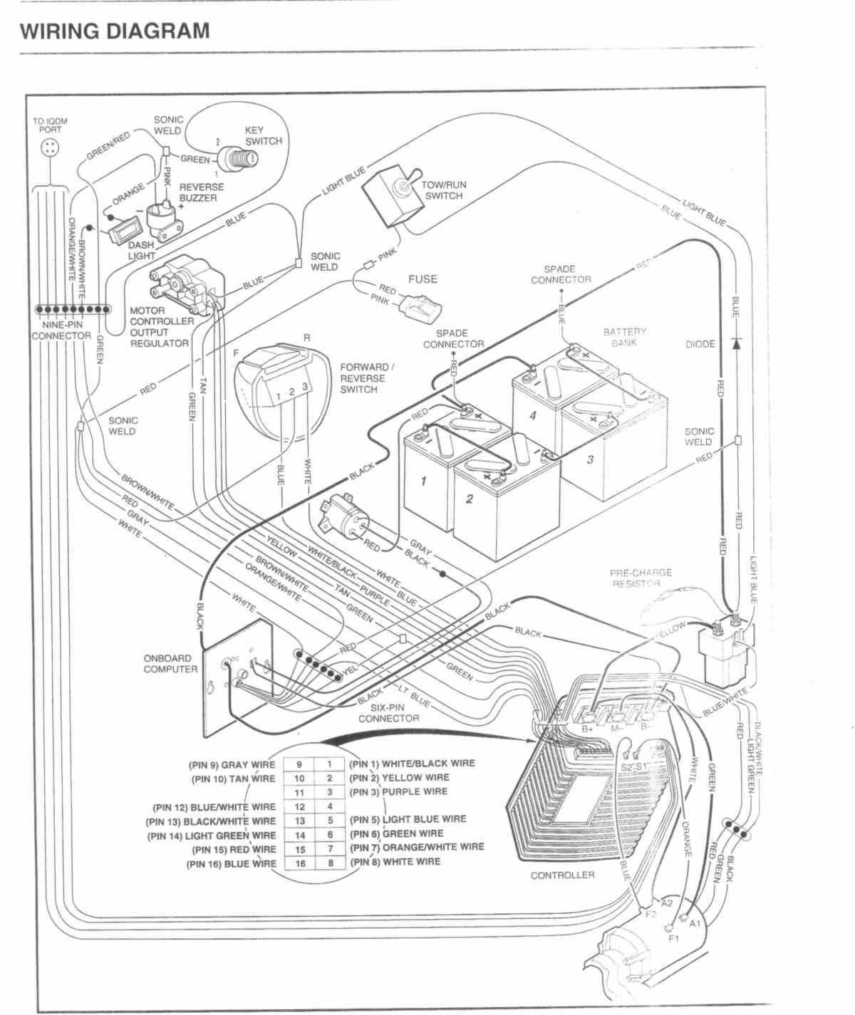 1989 1993 Club Car Forward Reverse Switch Wiring Diagram Free Electric Ezgo Marathon Resistor Diagrams 16 Ez Golf Cart Battery Go At 48 Volt Charger