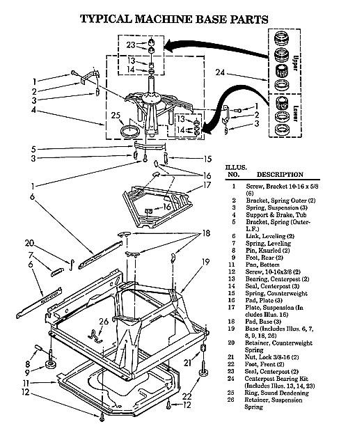 Whirlpool Tachometer Wiring Diagram Kenmore 500 Washer Parts Diagram Automotive Parts