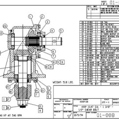 King Kutter Tiller Parts Diagram 2007 Dodge Caliber Sxt Radio Wiring Dn Equipment - Regarding | Automotive ...