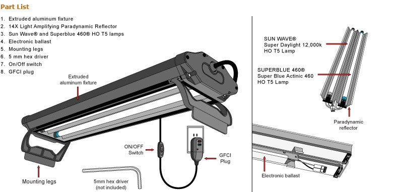 Led Fluorescent Replacement Wiring Diagram. Diagrams. Auto