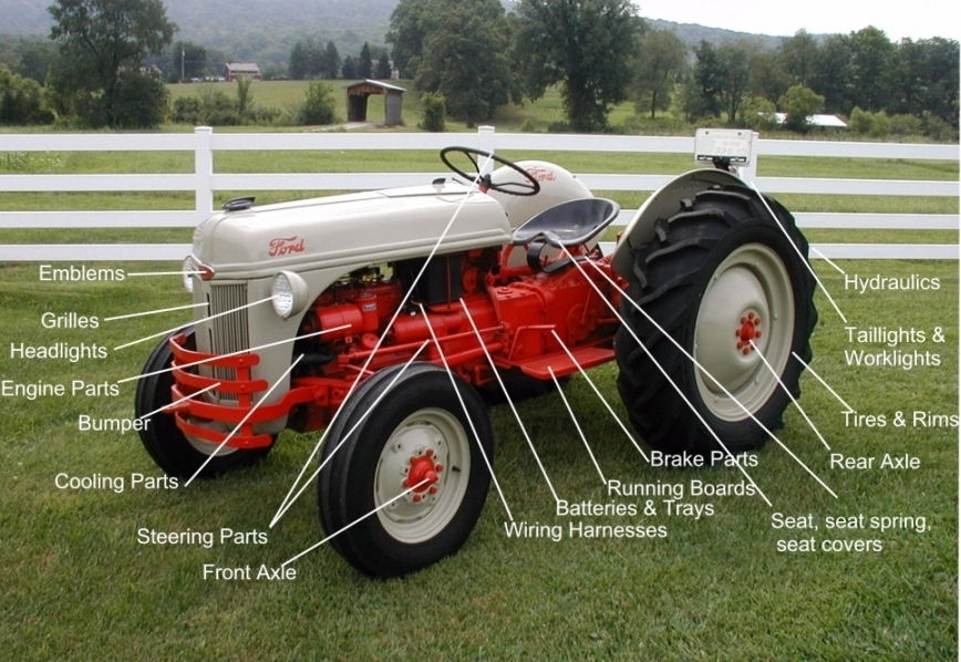 8n Ford Tractor Engine Diagram On Ford 800 Tractor Parts Diagrams