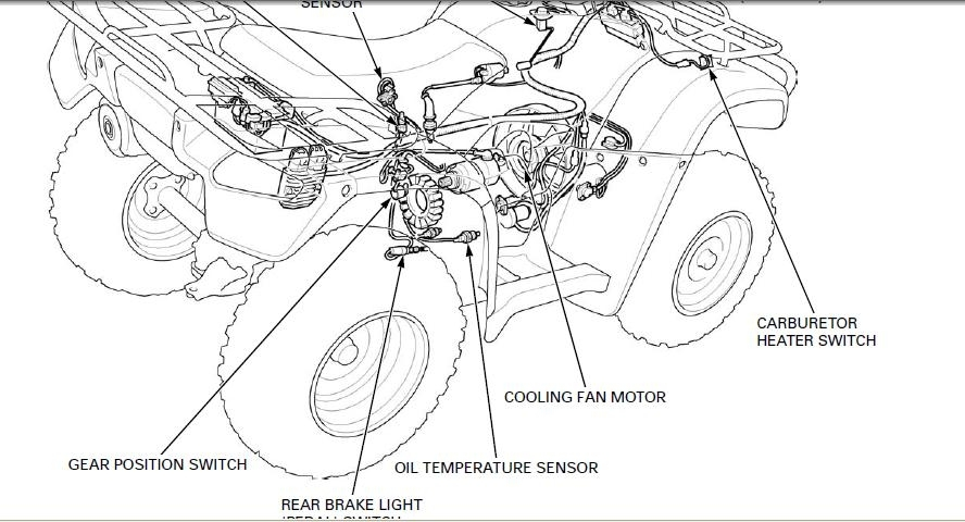 Honda Rincon Engine Diagram. Honda. Auto Wiring Diagram
