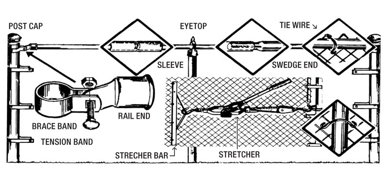 diagram of chain link fence