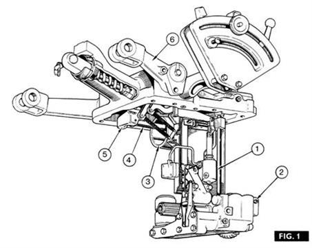 Hydraulic Excavator Diagram John Deere Hydraulic Diagram