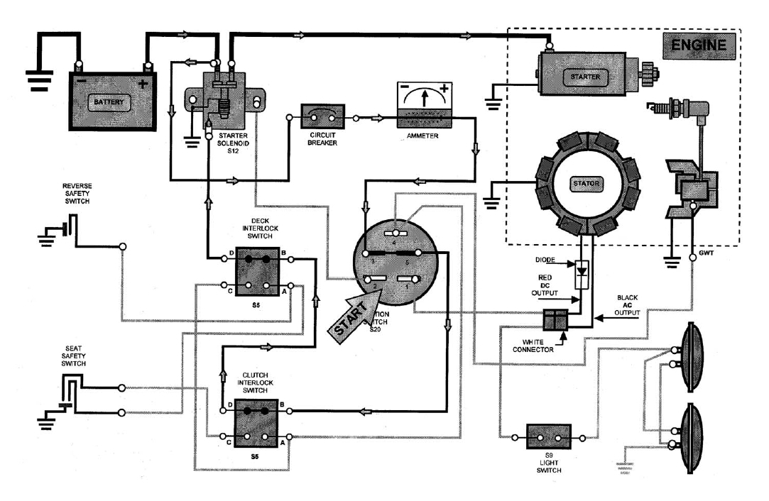 mtd yard machine riding mower wiring diagram tractor parts intended for mtd riding mower parts diagram mtd yard machine wiring diagram mtd yard machine wiring diagram at crackthecode.co
