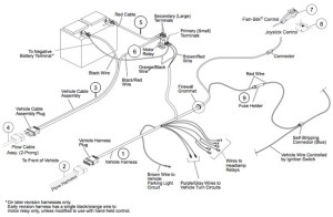 Fisher Snow Plow Parts Diagram | Automotive Parts Diagram