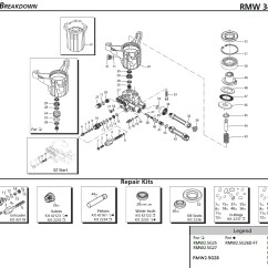 Ridgid Pressure Washer Parts Diagram 2009 Subaru Forester Stereo Wiring Simpson Replacement