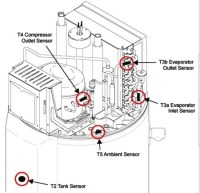 Intertherm Wiring Diagram. Intertherm. Best Site Wiring