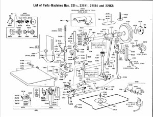 Kenmore Sewing Machine Parts Diagram | Automotive Parts