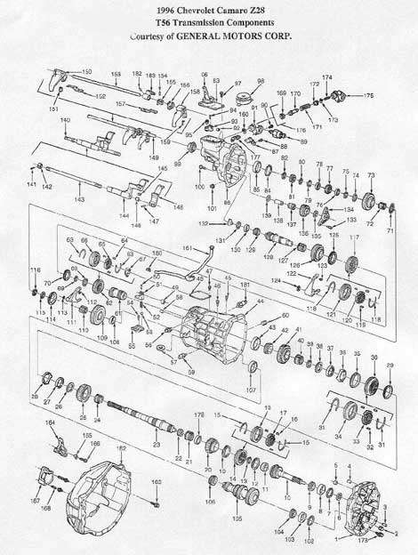Allison 3000 Series Transmission Diagram. Diagram. Auto