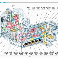 Grand Prix Parts Diagram Genie Garage Door Transmission Regarding 2004 Pontiac