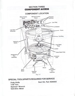 Whirlpool Washing Machine Parts Diagram | Automotive Parts