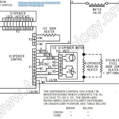 Whirlpool Gold Refrigerator Wiring Diagram Cat5 Wall Socket Uk Parts | Automotive Images