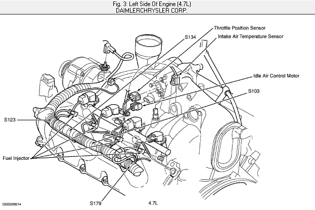 Wire Diagram For Dodge Dakota Temperature Sending Unit