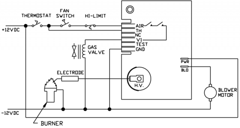 Wiring Diagram For Suburban Furnace – Readingrat Inside Suburban