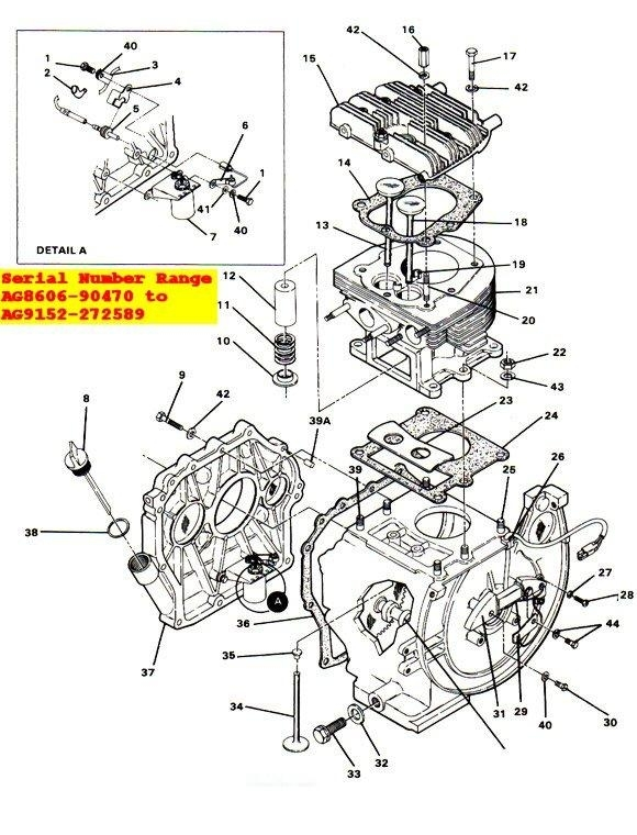 yamaha g golf cart wiring diagram dolgular com  diagram