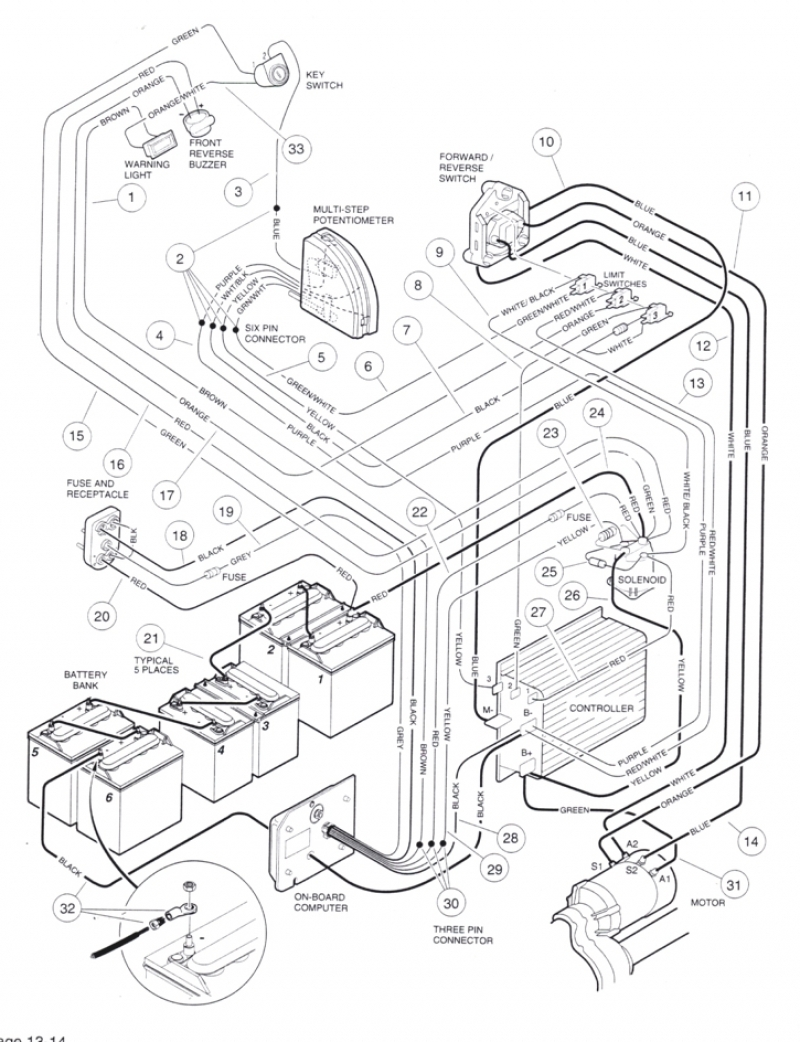 Wiring Diagrams For Club Car Golf Cart