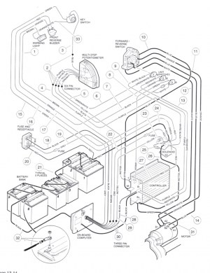 Club Car Golf Cart Parts Diagram | Automotive Parts