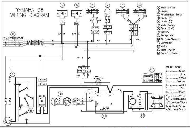 yamaha g8 golf cart electric wiring diagram image for electrical with regard to yamaha golf cart parts diagram?resize=665%2C450&ssl=1 yamaha wiring diagrams wiring diagram yamaha mz360 wiring diagram at bayanpartner.co