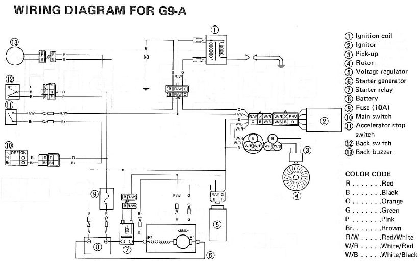 yamaha gas golf cart wiring diagram yamaha golf cart wiring with yamaha golf cart parts diagram yamaha golf cart wiring diagram gas wiring diagram for yamaha golf cart at cos-gaming.co