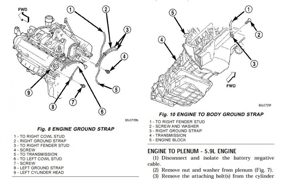 03 Durango 4.7L Engine Ground Locations with regard to