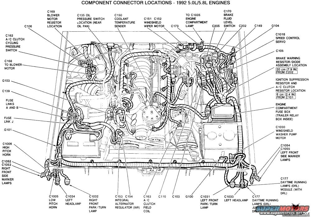 1991 ford mustang lx fuse box diagram