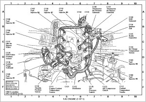 1986 Ford F150 Engine Diagram | Automotive Parts Diagram
