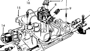 43 Liter V6 Vortec Engine Diagram | Automotive Parts