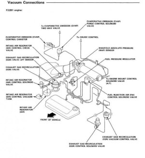 1990 Honda Civic Engine Diagram | Automotive Parts Diagram