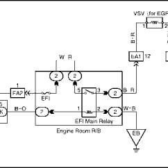 1995 Toyota Tercel Engine Diagram Z Scheme Wiring Auto Electrical Related With