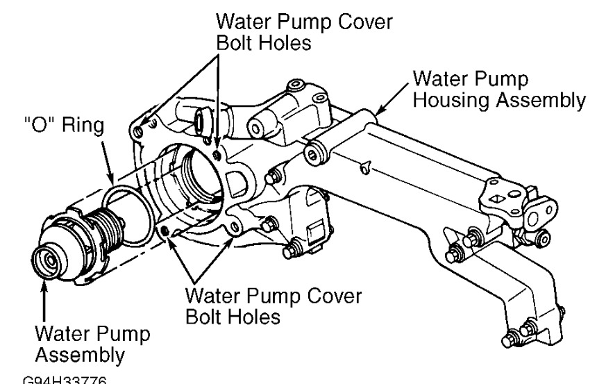 1996 Aurora Engine Diagram 1996 Integra Engine Diagram